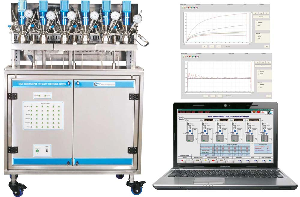 High Through-put Catalyst Screening System